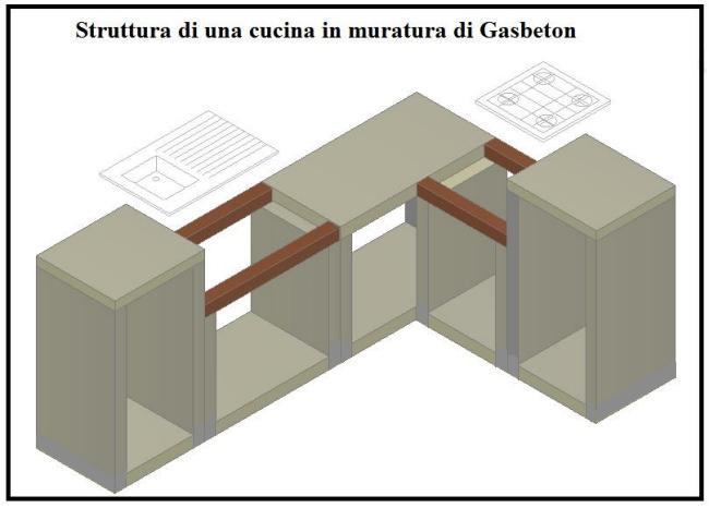 Costruire una cucina in muratura con blocchi gasbeton - Struttura cucina in muratura ...