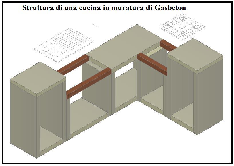 Costruire una cucina in muratura con blocchi gasbeton - Cucina componibile fai da te ...