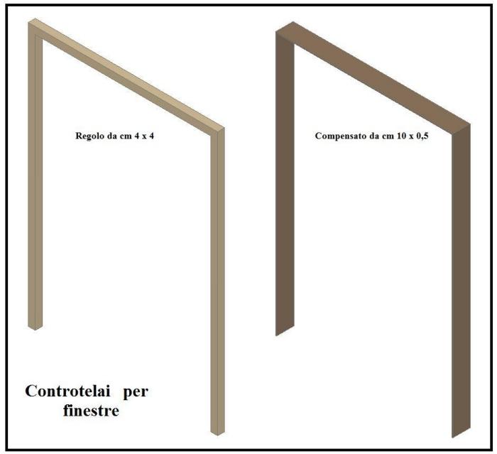 Finestre messa in opera con un idoneo controtelaio - Controtelai per finestre ...