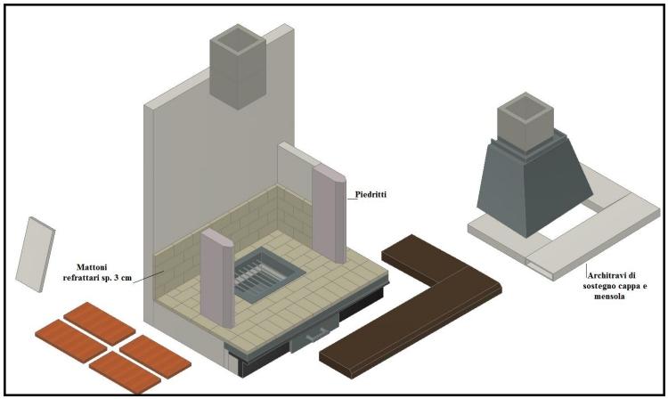 Un bel caminetto da costruire per la nostra casa for Costo per attaccare costruire una casa