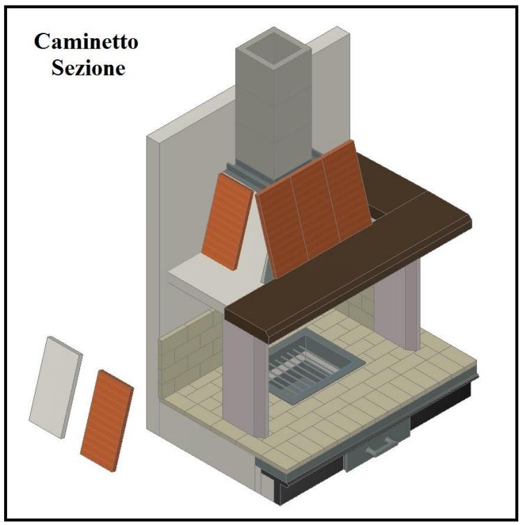 Un bel caminetto da costruire per la nostra casa for Costo dei materiali per costruire una casa