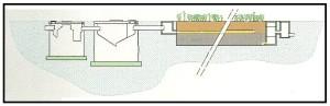 Fitodepurazione a flusso orizzontale 2 1