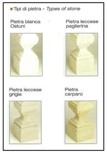 Tipi di pietra 1 1