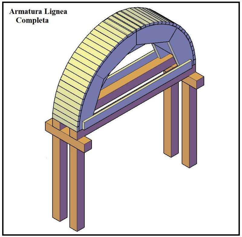 Armatura lignea per un arco in muratura a tutto sesto for Planimetrie della cabina ad arco
