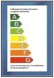 Classi energetiche 1 1