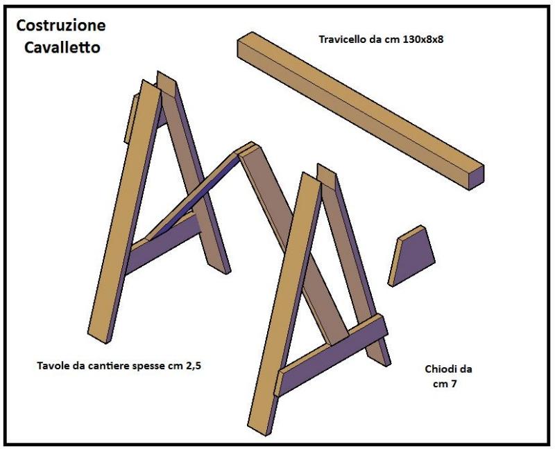 Banco da cantiere per preparare i ferri e le gabbie per il cemento armato - Cavalletto da pittore da tavolo ...