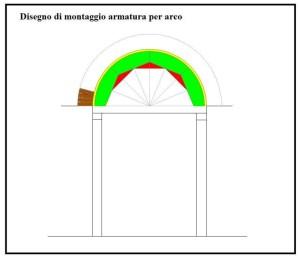 Disegno di montaggio armatura e arco 1 1