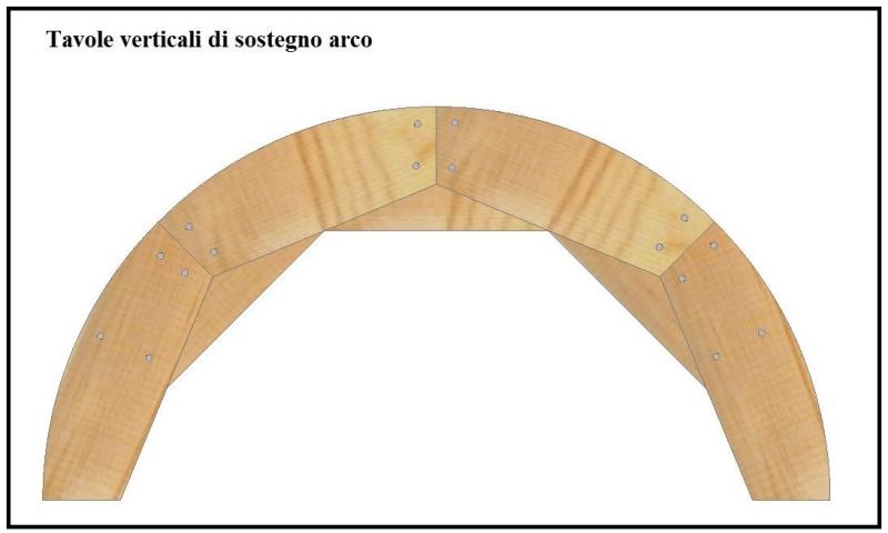 Armatura lignea per un arco in muratura a tutto sesto - Tavole di distribuzione normale ...
