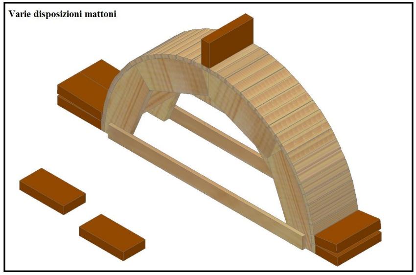 Armatura lignea per un arco in muratura a tutto sesto for Arco in mattoni a vista