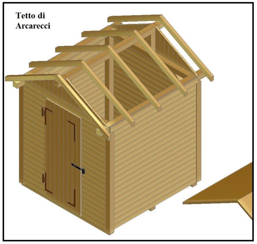 Come costruire una bella casetta porta attrezzi per il - Attrezzi da giardino per bambini ...