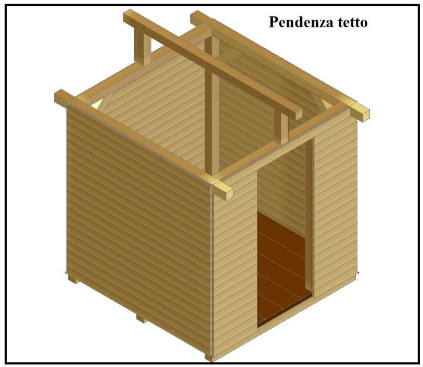 Come costruire una bella casetta porta attrezzi per il for Costo materiale per costruire una casa