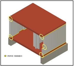Ponti termici 1
