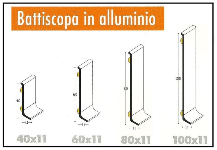 Dimensioni battiscopa boiserie in ceramica per bagno for Battiscopa bianco leroy merlin