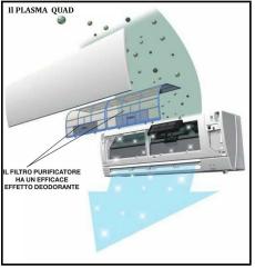 Plasma Quad 1