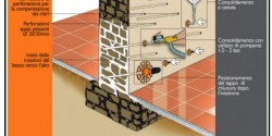 Un prodotto per consolidare tutti i tipi di murature slegate o lesionate.