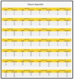 Tabella delle misure disponibili dei ganci 1