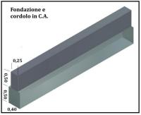 Fondazione e cordolo recinzione 1