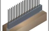 Una recinzione solida, facile, pratica ed a prova di intrusioni.