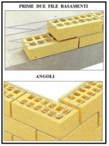 Angoli e prime due file 1