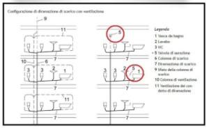 Configurazione di diramazione di scarico 1