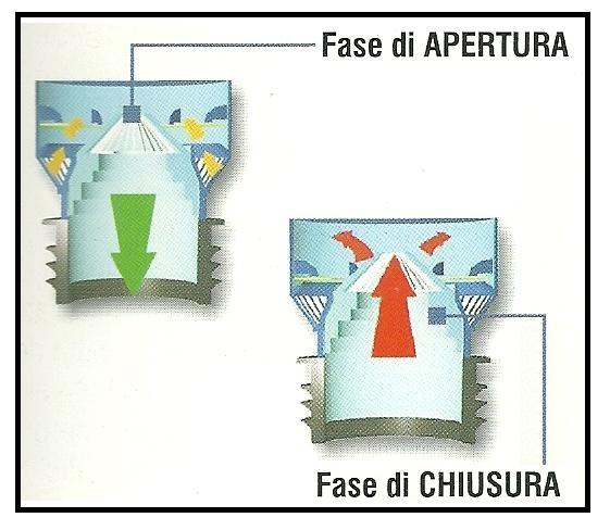 Una valvola in due versioni in alternativa al tradizionale sfiato di una colonna di scarico - Sistema di aerazione per casa ...