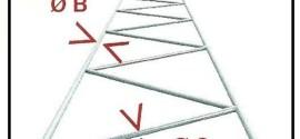 Sistemi di rinforzo della murature con tralicci metallici idonei