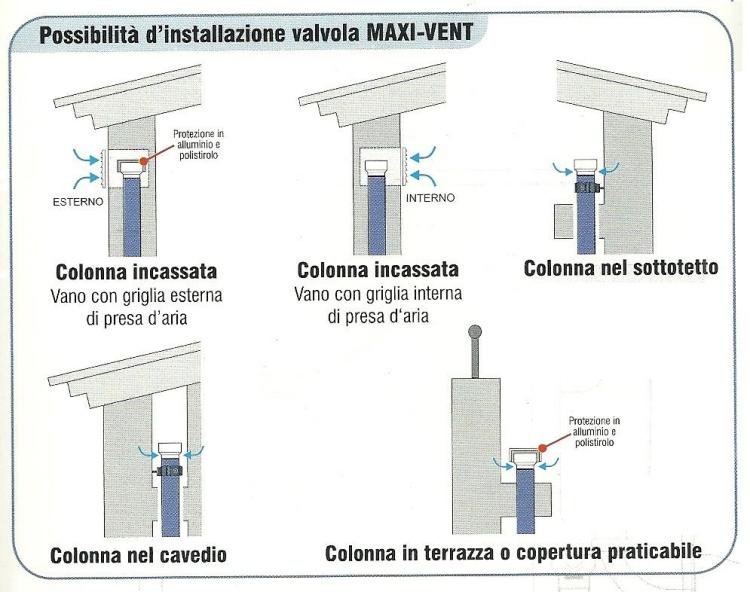 Una valvola in due versioni in alternativa al tradizionale sfiato di una colonna di scarico - Aspiratore bagno senza uscita esterna ...