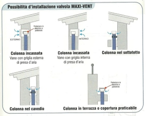Valvola Maxi Vent 1