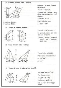 Cilindro circolare-Tronco di cono 1