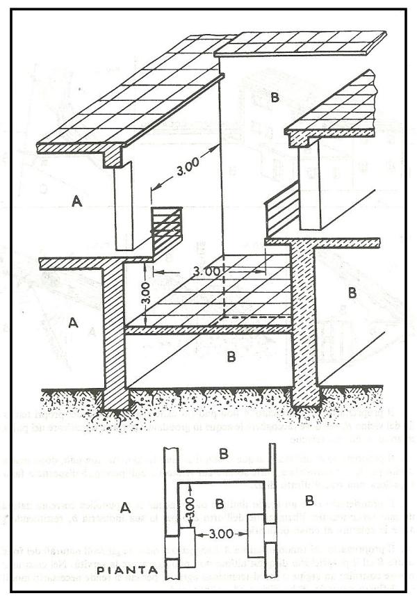 Distanza Divano Finestra ~ Idee per il design della casa