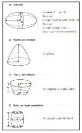 Elissoide- Botte 1