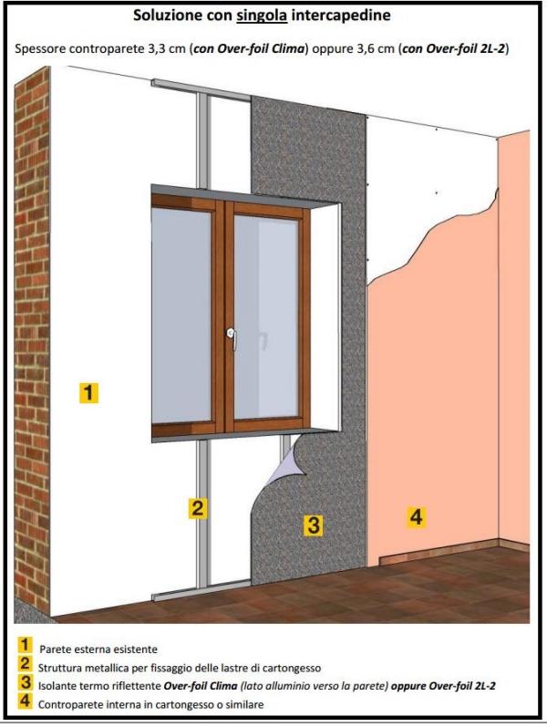 Un isolamento termo riflettente a basso spessore per le - Sughero isolante termico interno ...