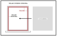 Prospetto interno 1