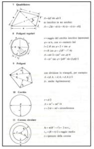 Quadrilatero-Corona Circolare 1