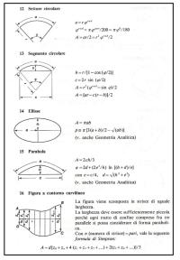 Settore circolare-Contorno curvilineo 1