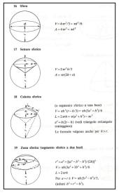 Sfera-Zona sferica 1