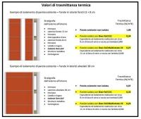Valori di trasmittanza termica 1