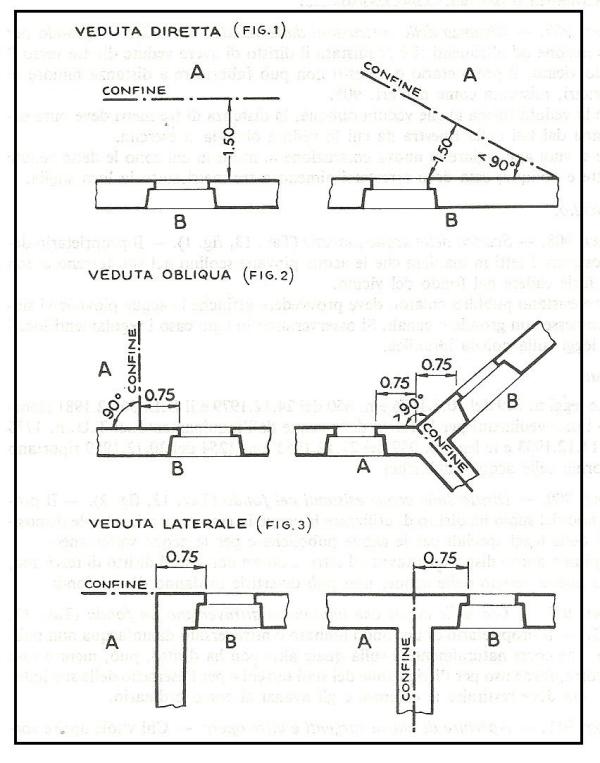 Luci E Vedute Codice Civile.Luci E Vedute Con Esempi