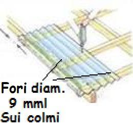 Come si montano le lastre ondulate su di una copertura for Montaggio onduline