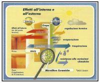Una membrana per il risparmio energetico in sfere di termoceramica 1
