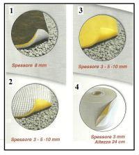 Vari materiali componenti 1