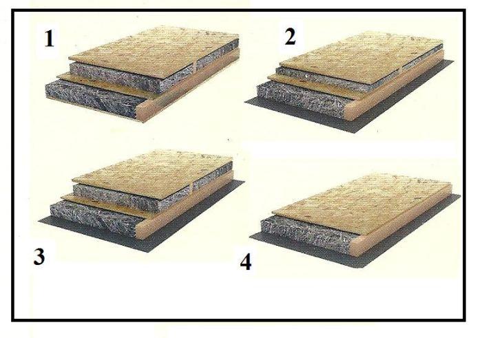 Un modulo termoisolante pronto in lana per tetti in legno for Tipi di tetto