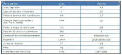 Prestazioni e caratteristiche tecniche 1