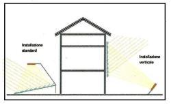 Soluzioni di installazione 1