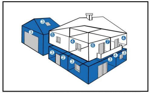 Un ottimo sistema di allarme senza fili per le abitazioni