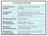 Caratteristiche del purenit 1