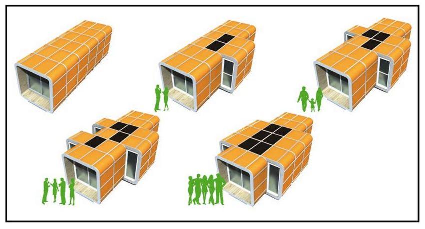 Moduli prefabbricati scatolari per l 39 edilizia for Prefabbricati abitativi
