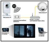 Telecamere IP 1