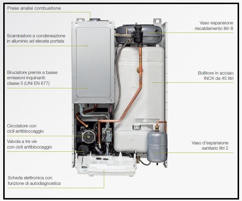 Caldaia a condensazione per un risparmio energetico