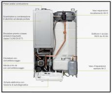 Caldaia a condensazione per un risparmio energetico 1